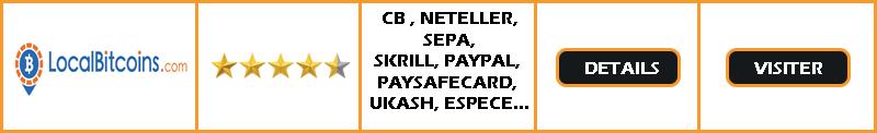 Localbitcoins avis et methodes de paiement